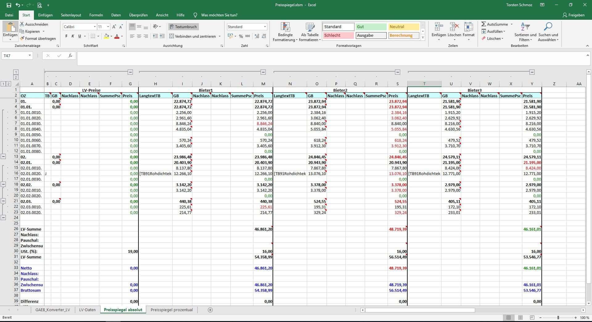 GAEB-Konverter, absoluter Preisspiegel nach Excel exportiert (Auf-Abgebotsverfahren)