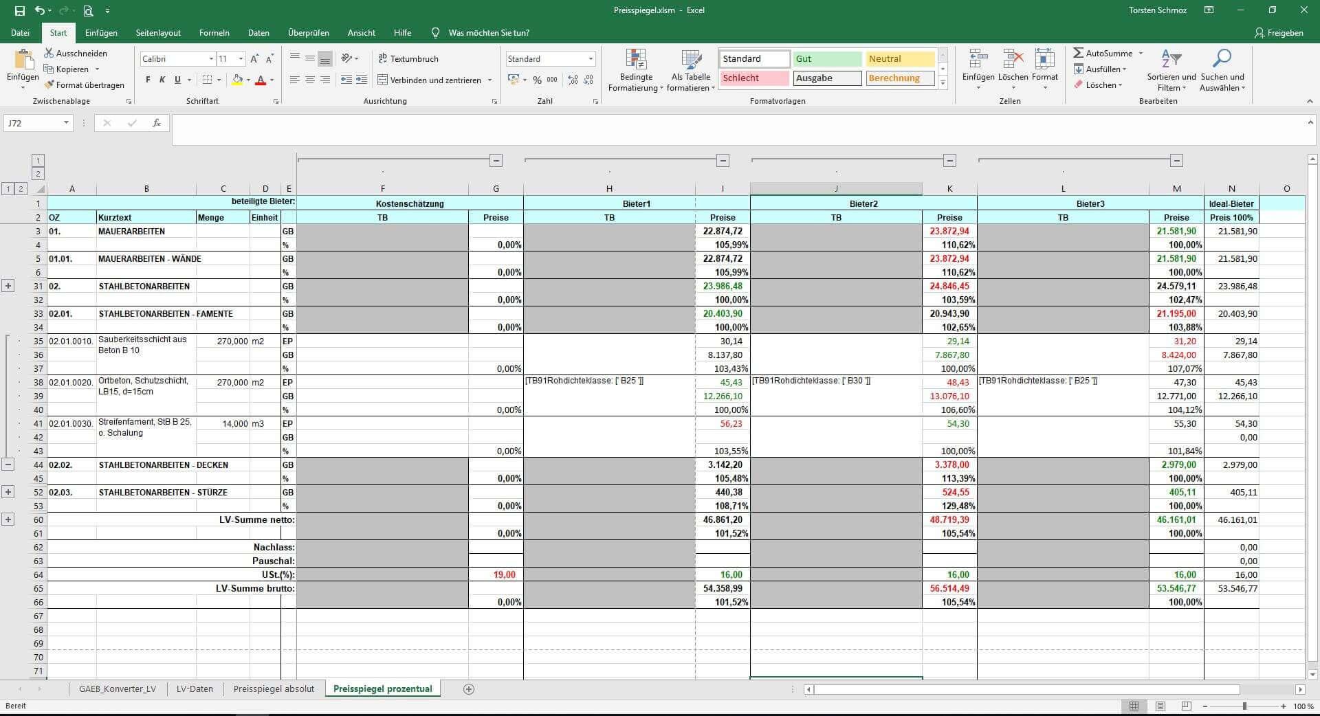 GAEB-Konverter, prozenztualer Preisspiegel nach Excel exportiert