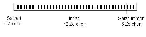GAEB90_Aufbau
